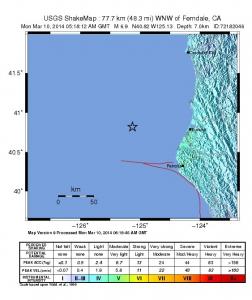 Σεισμός στη Β. Καλιφόρνια
