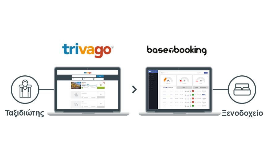 Η trivago εξαγοράζει την εταιρεία Cloud-PMS, Base7booking