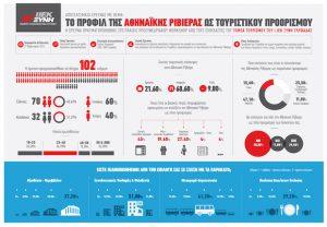 infographic tourismou3