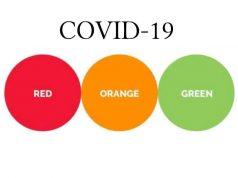 Κατηγορίες Πράσινη, Πορτοκαλί ή Κόκκινη COVID-19